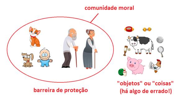 direitos animais 1